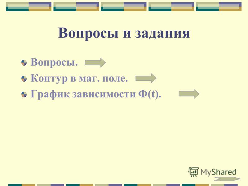 Вопросы. Контур в маг. поле. График зависимости Ф(t).