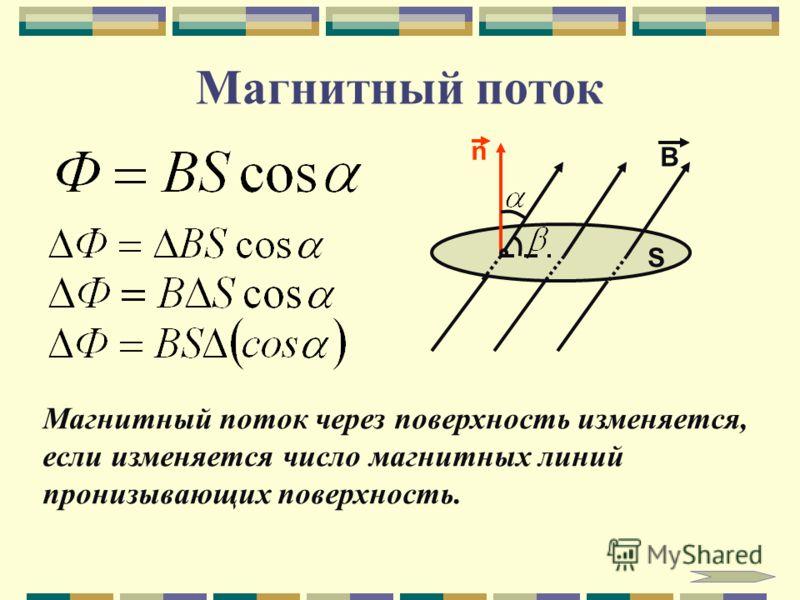 Магнитный поток n B S Магнитный поток через поверхность изменяется, если изменяется число магнитных линий пронизывающих поверхность.