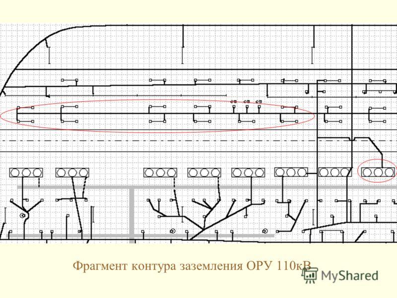 Фрагмент контура заземления ОРУ 110кВ