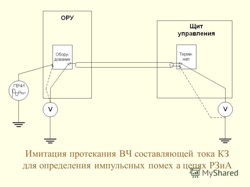 Имитация протекания ВЧ составляющей тока КЗ для определения импульсных помех а цепях РЗиА