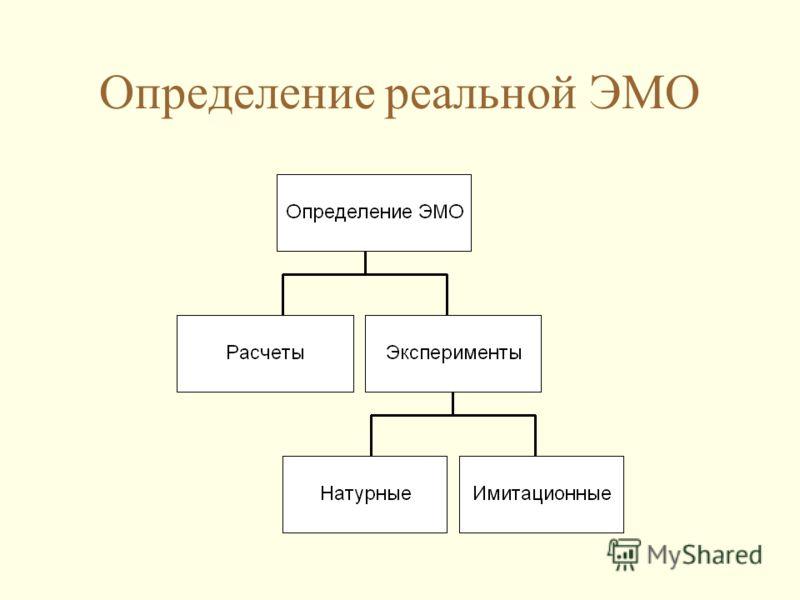 Определение реальной ЭМО