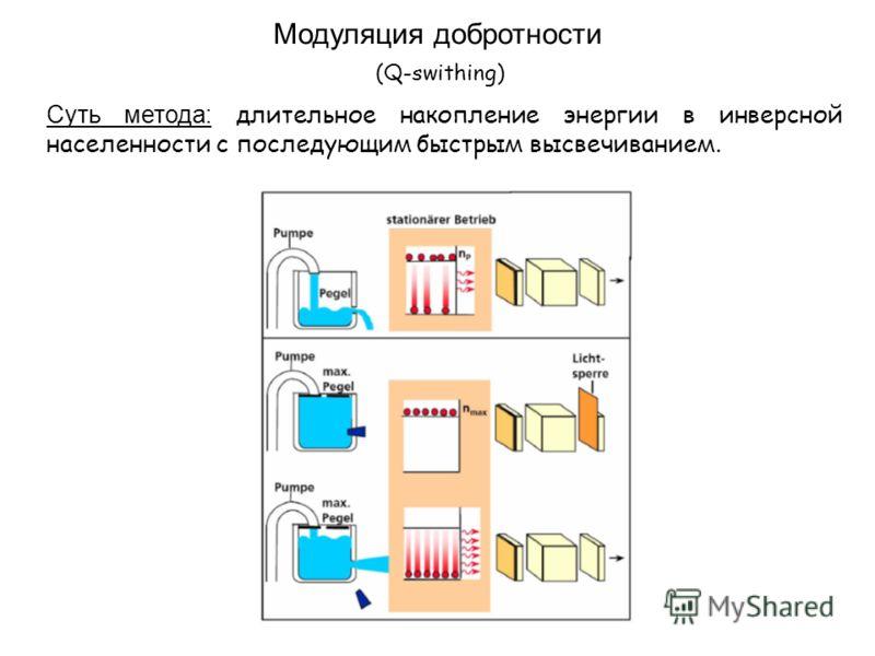 Модуляция добротности Суть метода: длительное накопление энергии в инверсной населенности с последующим быстрым высвечиванием. (Q-swithing)