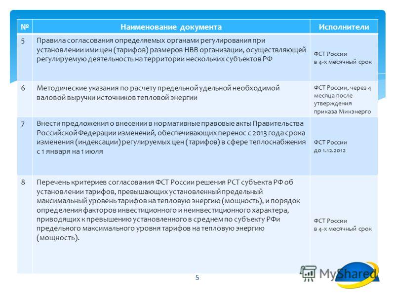 5 Наименование документаИсполнители 5Правила согласования определяемых органами регулирования при установлении ими цен (тарифов) размеров НВВ организации, осуществляющей регулируемую деятельность на территории нескольких субъектов РФ ФСТ России в 4-х