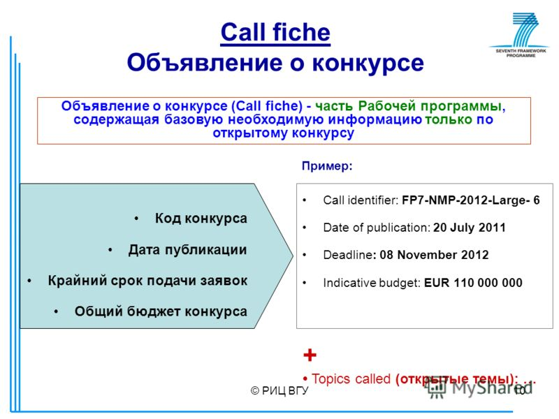 © РИЦ ВГУ10 Call fiche Объявление о конкурсе Call identifier: FP7-NMP-2012-Large- 6 Date of publication: 20 July 2011 Deadline: 08 November 2012 Indicative budget: EUR 110 000 000 Объявление о конкурсе (Call fiche) - часть Рабочей программы, содержащ