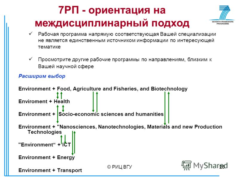© РИЦ ВГУ26 Расширим выбор Environment + Food, Agriculture and Fisheries, and Biotechnology Enviroment + Health Environment + Sосio-economic sciences and humanities Environment +