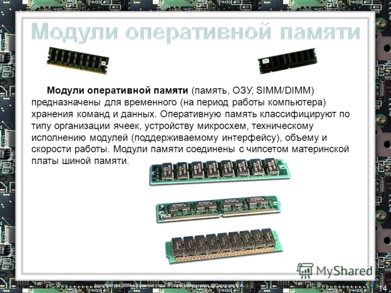 Модули оперативной памяти (память, ОЗУ, SIMM/DIMM) предназначены для временного (на период работы компьютера) хранения команд и данных. Оперативную память классифицируют по типу организации ячеек, устройству микросхем, техническому исполнению модулей