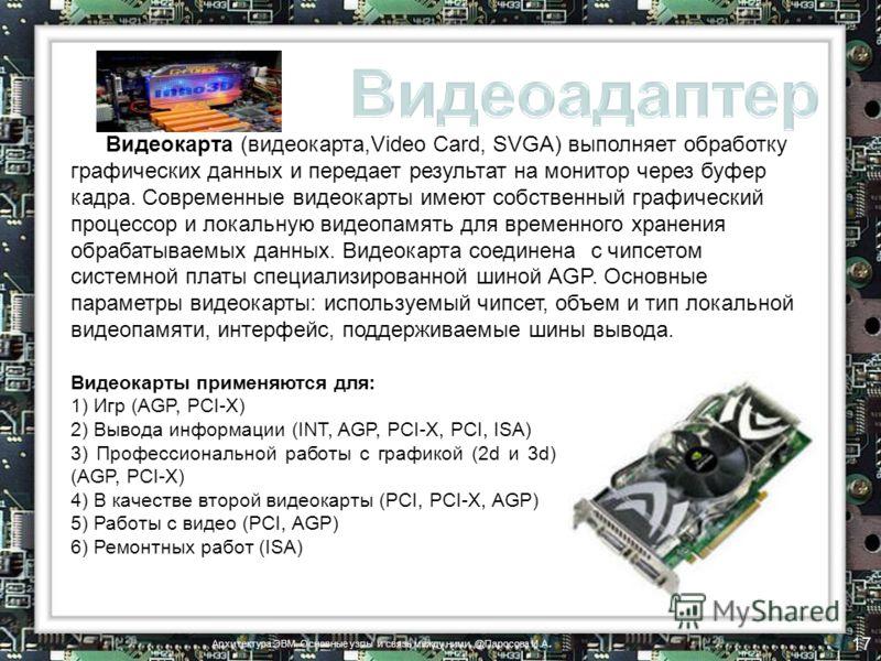 Видеокарта (видеокарта,Video Card, SVGA) выполняет обработку графических данных и передает результат на монитор через буфер кадра. Современные видеокарты имеют собственный графический процессор и локальную видеопамять для временного хранения обрабаты