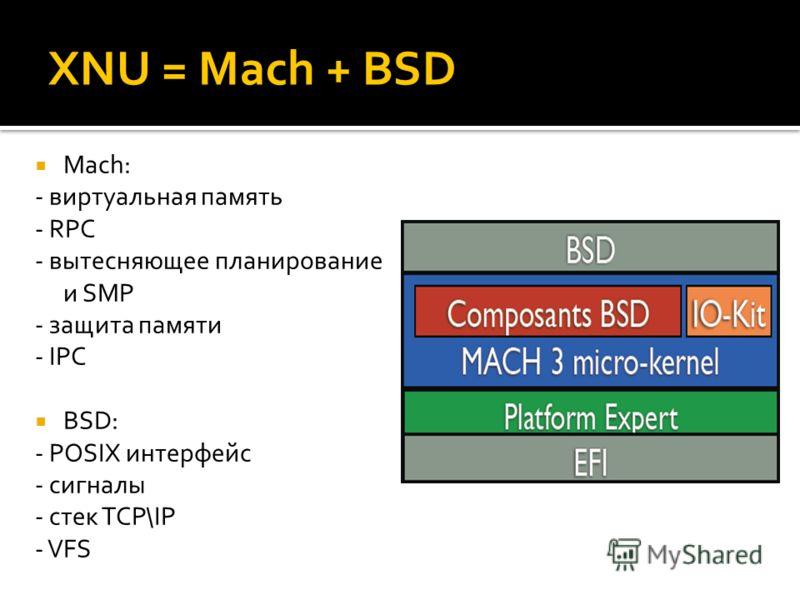 XNU = Mach + BSD Mach: - виртуальная память - RPC - вытесняющее планирование и SMP - защита памяти - IPC BSD: - POSIX интерфейс - сигналы - стек TCP\IP - VFS