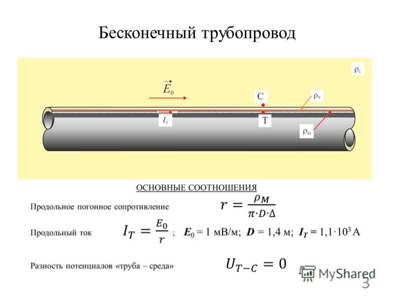 Бесконечный трубопровод 3