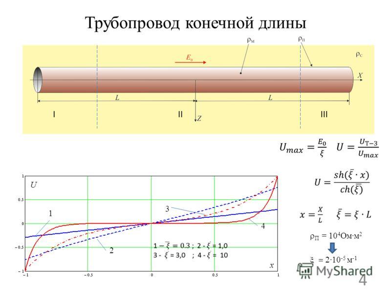 Трубопровод конечной длины 4 П = 10 4 Ом·м 2 10 -5 м -1 x U 1 3 2 4 IIIIII