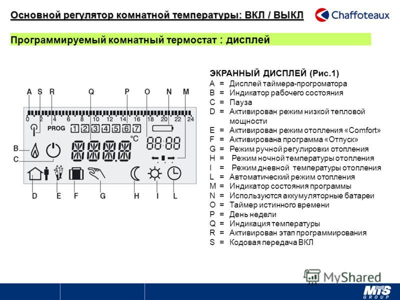 Программируемый комнатный термостат : дисплей Основной регулятор комнатной температуры: ВКЛ / ВЫКЛ ЭКРАННЫЙ ДИСПЛЕЙ (Рис.1) A=Дисплей таймера-прогроматора B=Индикатор рабочего состояния C=Пауза D=Активирован режим низкой тепловой мощности E=Активиров