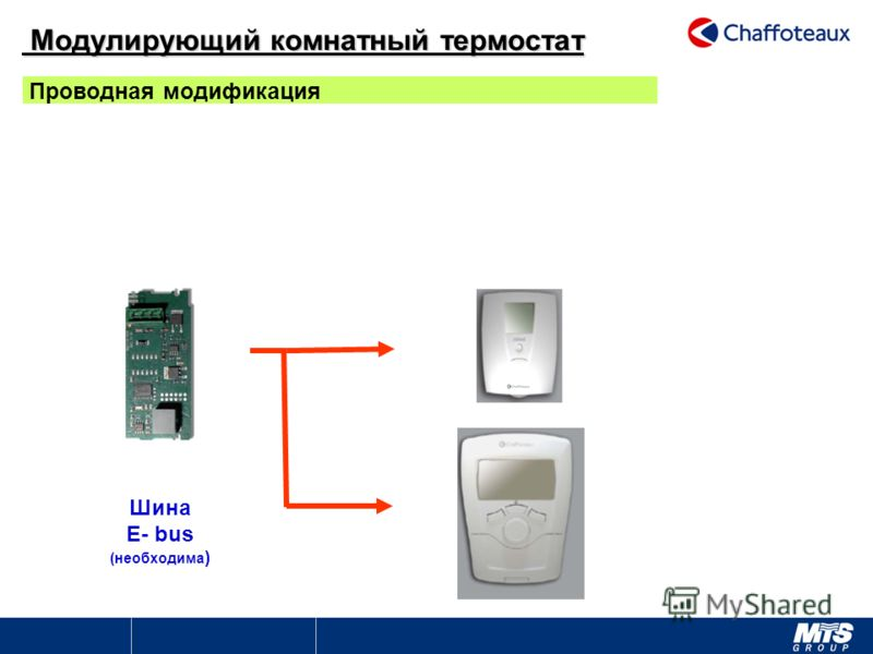Модулирующий комнатный термостат Модулирующий комнатный термостат Проводная модификация Шина E- bus (необходима )