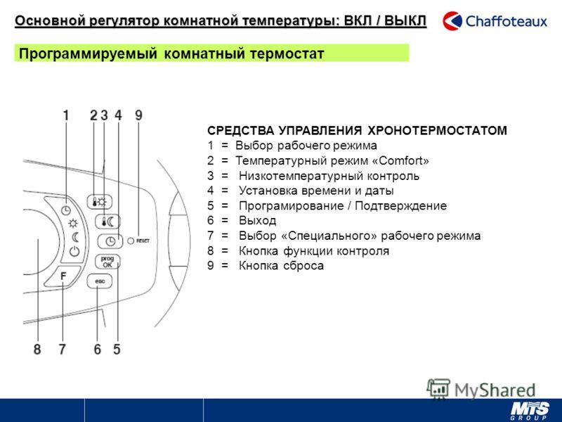 Программируемый комнатный термостат Основной регулятор комнатной температуры: ВКЛ / ВЫКЛ СРЕДСТВА УПРАВЛЕНИЯ ХРОНОТЕРМОСТАТОМ 1 = Выбор рабочего режима 2 = Температурный режим «Comfort» 3 = Низкотемпературный контроль 4 = Установка времени и даты 5 =