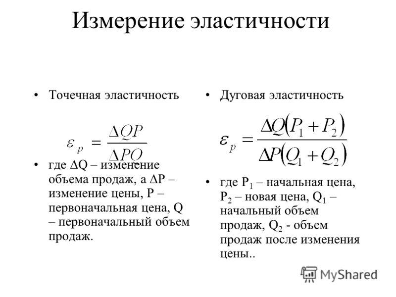 Измерение эластичности Точечная эластичность где Q – изменение объема продаж, а P – изменение цены, P – первоначальная цена, Q – первоначальный объем продаж. Дуговая эластичность где Р 1 – начальная цена, P 2 – новая цена, Q 1 – начальный объем прода