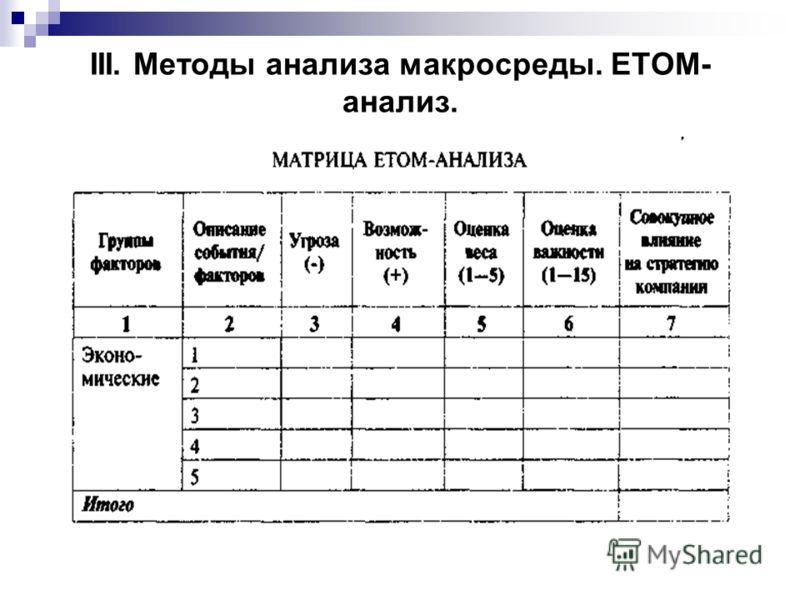 III. Методы анализа макросреды. ETOM- анализ.