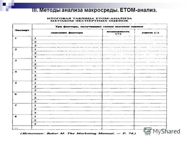 III. Методы анализа макросреды. ETOM-анализ.