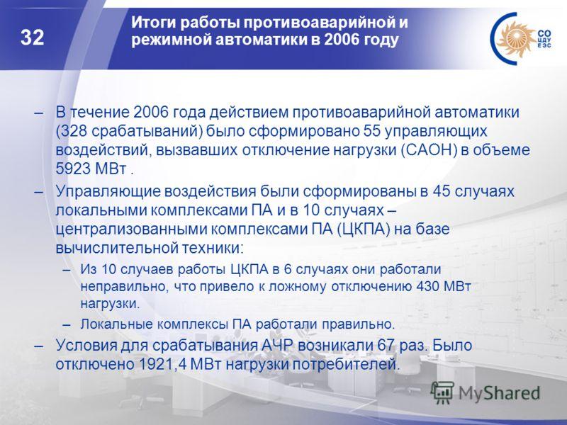 32 Итоги работы противоаварийной и режимной автоматики в 2006 году –В течение 2006 года действием противоаварийной автоматики (328 срабатываний) было сформировано 55 управляющих воздействий, вызвавших отключение нагрузки (САОН) в объеме 5923 МВт. –Уп