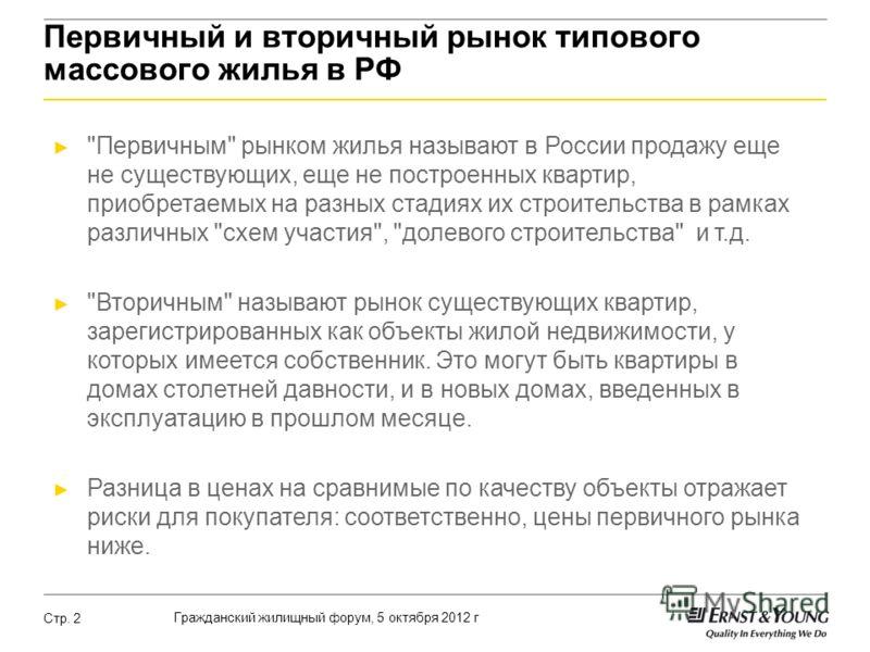 Гражданский жилищный форум, 5 октября 2012 г Стр. 2 Первичный и вторичный рынок типового массового жилья в РФ