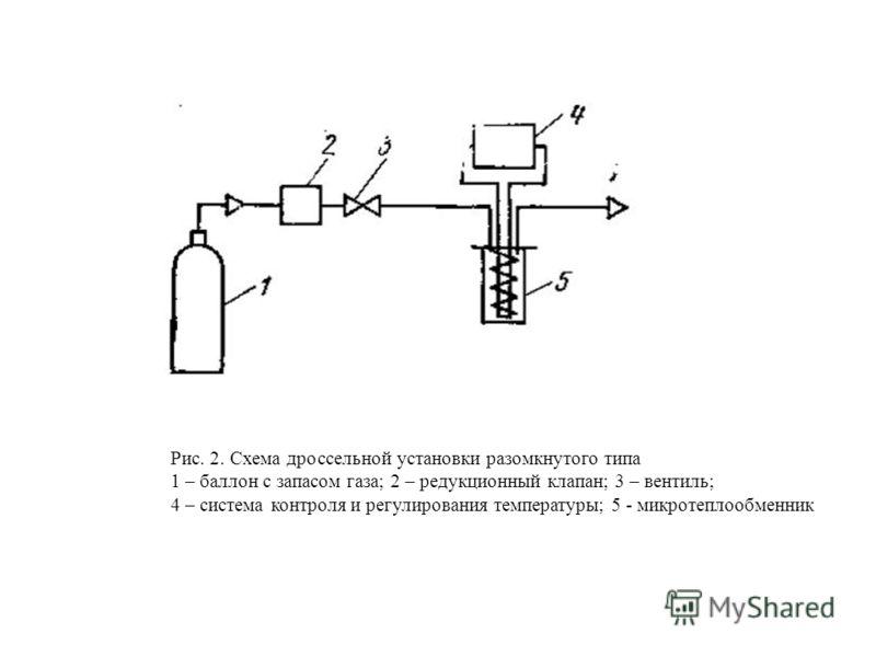Рис. 2. Схема дроссельной установки разомкнутого типа 1 – баллон с запасом газа; 2 – редукционный клапан; 3 – вентиль; 4 – система контроля и регулирования температуры; 5 - микротеплообменник