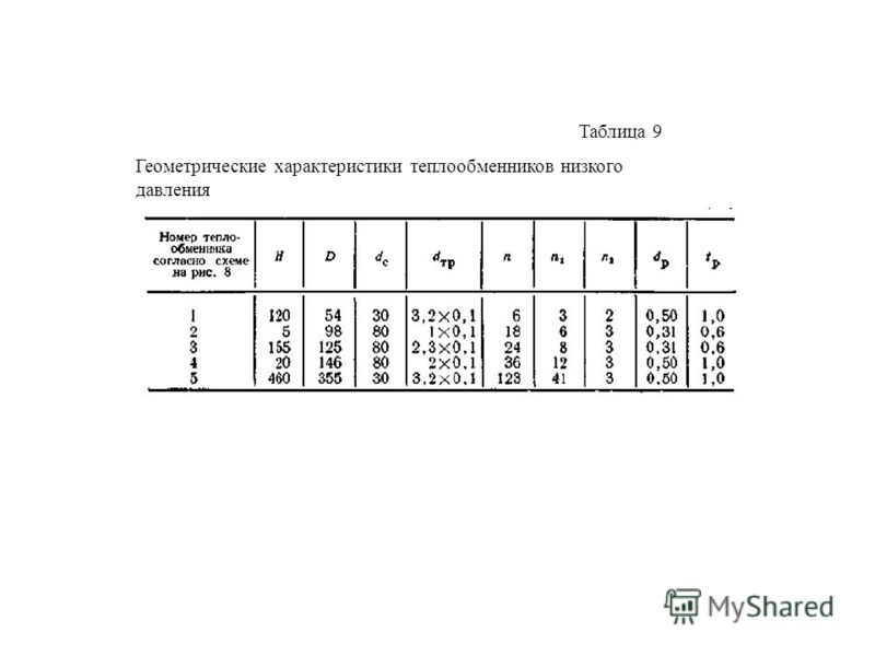 Таблица 9 Геометрические характеристики теплообменников низкого давления
