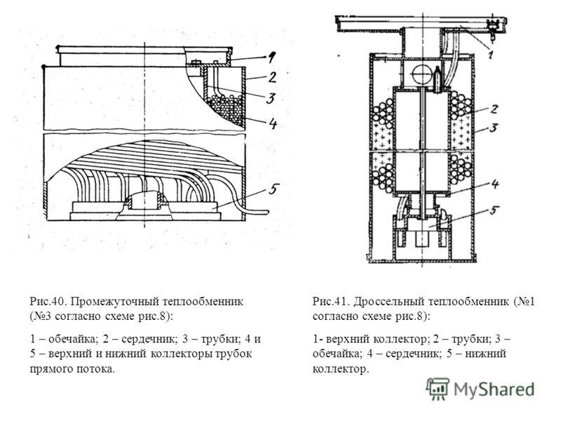 Рис.40. Промежуточный теплообменник (3 согласно схеме рис.8): 1 – обечайка; 2 – сердечник; 3 – трубки; 4 и 5 – верхний и нижний коллекторы трубок прямого потока. Рис.41. Дроссельный теплообменник (1 согласно схеме рис.8): 1- верхний коллектор; 2 – тр
