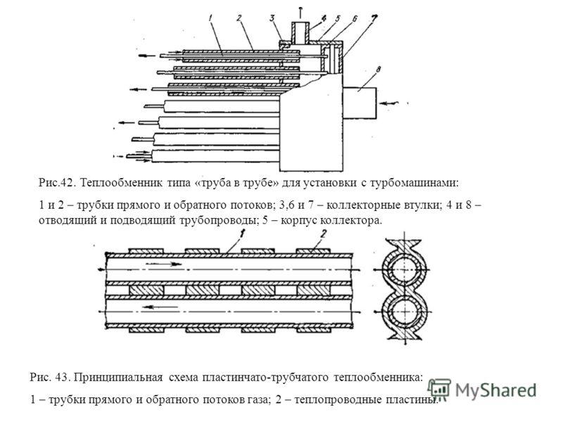 Рис.42. Теплообменник типа «труба в трубе» для установки с турбомашинами: 1 и 2 – трубки прямого и обратного потоков; 3,6 и 7 – коллекторные втулки; 4 и 8 – отводящий и подводящий трубопроводы; 5 – корпус коллектора. Рис. 43. Принципиальная схема пла