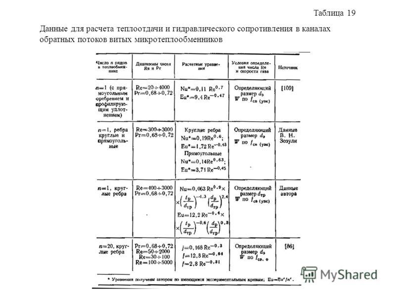 Таблица 19 Данные для расчета теплоотдачи и гидравлического сопротивления в каналах обратных потоков витых микротеплообменников