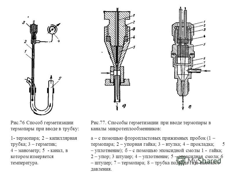 Рис.76 Способ герметизации термопары при вводе в трубку: 1- термопара; 2 – капиллярная трубка; 3 – герметик; 4 – манометр; 5 - канал, в котором измеряется температура. Рис.77. Способы герметизации при вводе термопары в каналы микротеплообменников: а