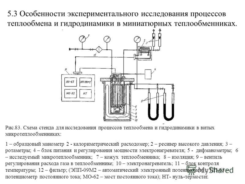 Рис.83. Схема стенда для исследования процессов теплообмена и гидродинамики в витых микротеплообменниках: 1 – образцовый манометр 2 - калориметрический расходомер; 2 – ресивер высокого давления; 3 – ротаметры; 4 – блок питания и регулирования мощност