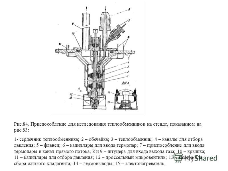 Рис.84. Приспособление для исследования теплообменников на стенде, показанном на рис.83: 1- сердечник теплообменника; 2 – обечайка; 3 – теплообменник; 4 – каналы для отбора давления; 5 – фланец; 6 – капилляры для ввода термопар; 7 – приспособление дл