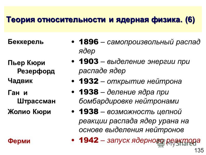 135 Теория относительности и ядерная физика. (6) 1896 – самопроизвольный распад ядер 1903 – выделение энергии при распаде ядер 1932 – открытие нейтрона 1938 – деление ядра при бомбардировке нейтронами 1938 – возможность цепной реакции распада ядер ур