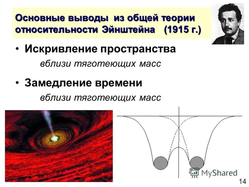 14 Основные выводы из общей теории относительности Эйнштейна (1915 г.) Искривление пространства вблизи тяготеющих масс Замедление времени вблизи тяготеющих масс