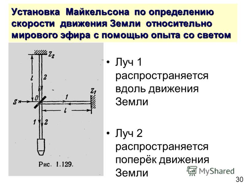 30 Установка Майкельсона по определению скорости движения Земли относительно мирового эфира с помощью опыта со светом Луч 1 распространяется вдоль движения Земли Луч 2 распространяется поперёк движения Земли