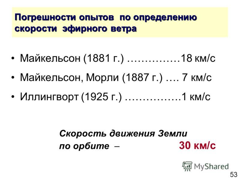 53 Погрешности опытов по определению скорости эфирного ветра Майкельсон (1881 г.) ……………18 км/с Майкельсон, Морли (1887 г.) …. 7 км/с Иллингворт (1925 г.) …………….1 км/с Скорость движения Земли по орбите – 30 км/с