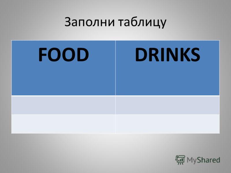 Заполни таблицу FOODDRINKS