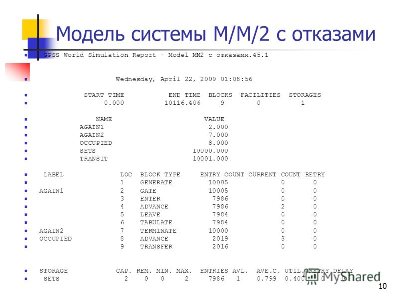 10 Модель системы М/М/2 с отказами GPSS World Simulation Report - Model MM2 c отказами.45.1 Wednesday, April 22, 2009 01:08:56 START TIME END TIME BLOCKS FACILITIES STORAGES 0.000 10116.406 9 0 1 NAME VALUE AGAIN1 2.000 AGAIN2 7.000 OCCUPIED 8.000 SE