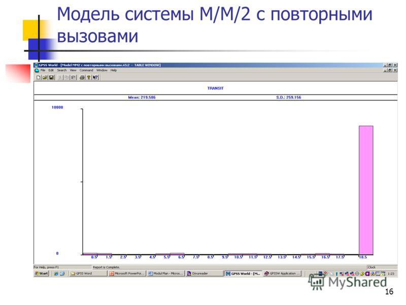16 Модель системы М/М/2 с повторными вызовами