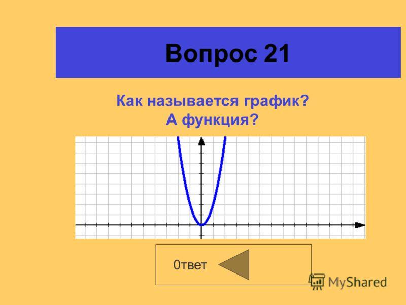 Вопрос 20 0твет Какой цифрой оканчивается произведение всех чисел от 7 до 81?
