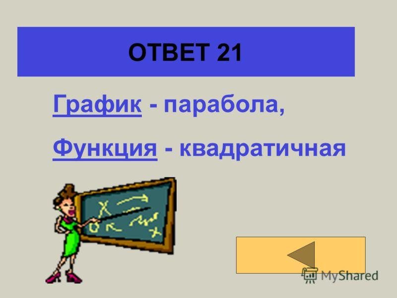 ОТВЕТ 20 Нулем.