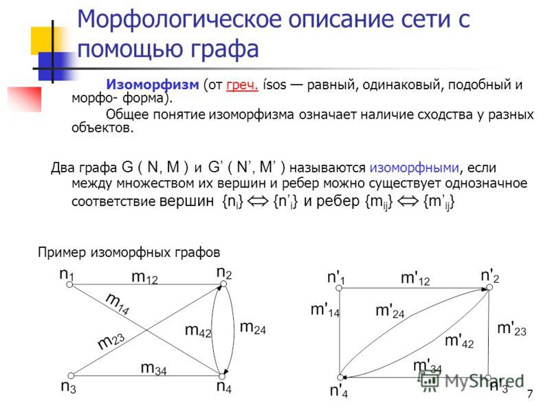 7 Морфологическое описание сети с помощью графа Изоморфизм (от греч. ísos равный, одинаковый, подобный и морфо- форма).греч. Общее понятие изоморфизма означает наличие сходства у разных объектов. Два графа G ( N, M ) и G ( N, M ) называются изоморфны