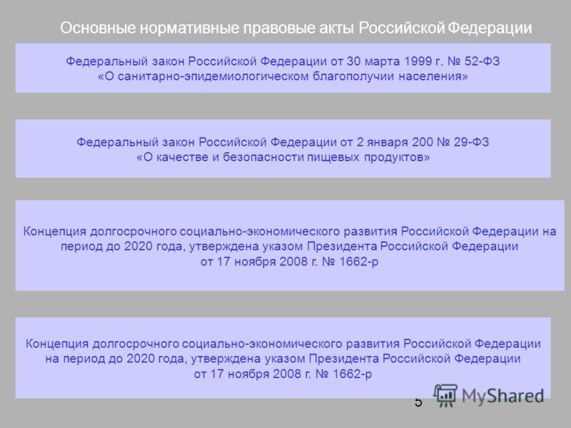 5 Федеральный закон Российской Федерации от 30 марта 1999 г. 52-ФЗ «О санитарно-эпидемиологическом благополучии населения» Федеральный закон Российской Федерации от 2 января 200 29-ФЗ «О качестве и безопасности пищевых продуктов» Основные нормативные