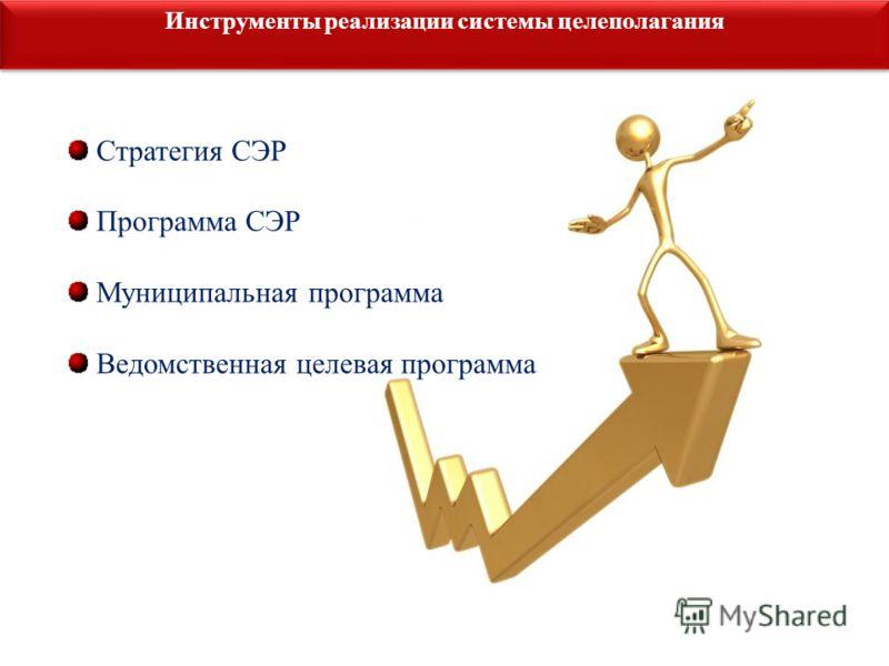 Инструменты реализации системы целеполагания Стратегия СЭР Программа СЭР Муниципальная программа Ведомственная целевая программа