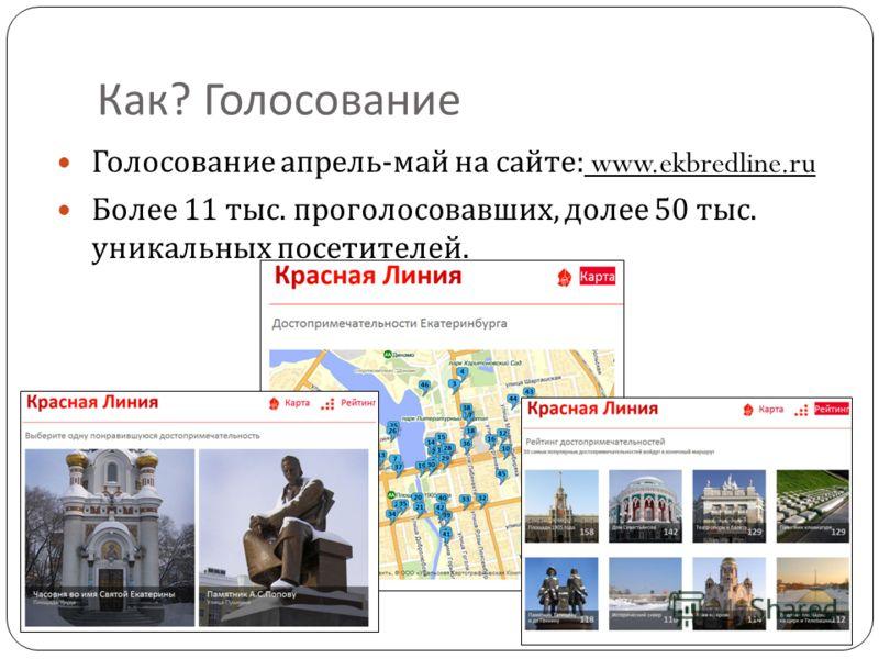 Как ? Голосование Голосование апрель - май на сайте : www.ekbredline.ru Более 11 тыс. проголосовавших, долее 50 тыс. уникальных посетителей.