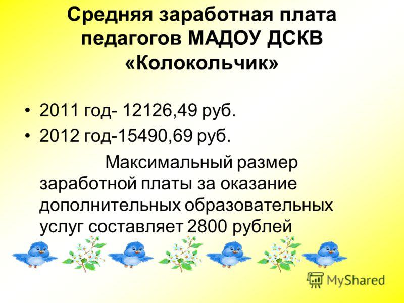 Средняя заработная плата педагогов МАДОУ ДСКВ «Колокольчик» 2011 год- 12126,49 руб. 2012 год-15490,69 руб. Максимальный размер заработной платы за оказание дополнительных образовательных услуг составляет 2800 рублей