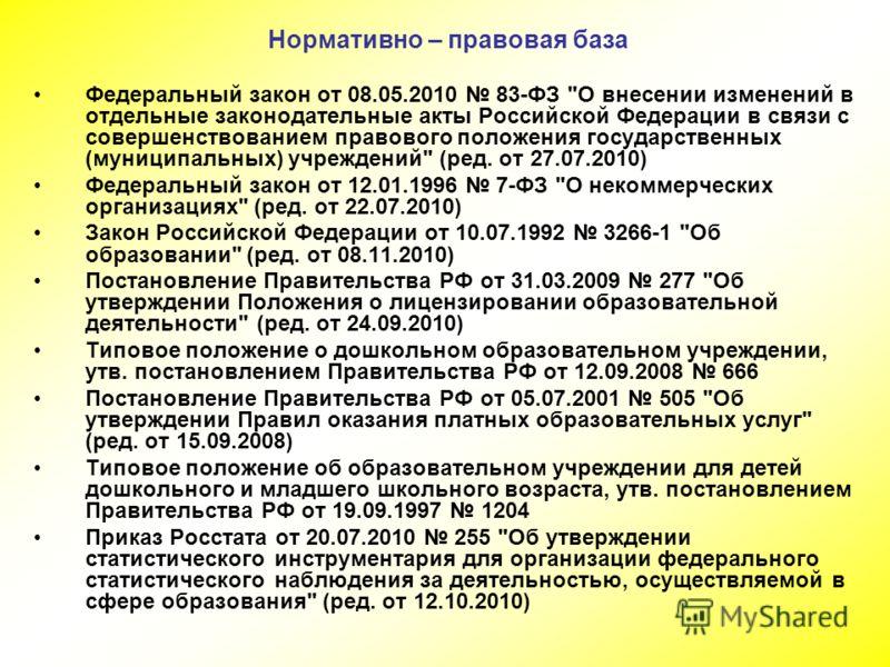 Нормативно – правовая база Федеральный закон от 08.05.2010 83-ФЗ