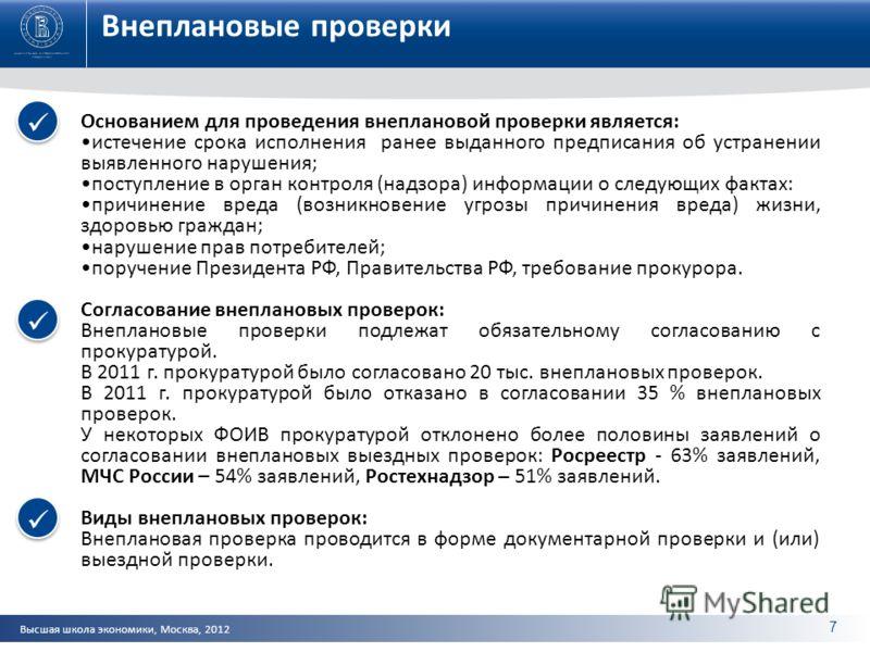 Высшая школа экономики, Москва, 2012 Внеплановые проверки Основанием для проведения внеплановой проверки является: истечение срока исполнения ранее выданного предписания об устранении выявленного нарушения; поступление в орган контроля (надзора) инфо