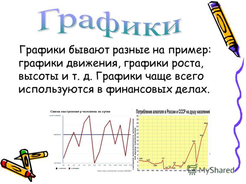 Графики бывают разные на пример: графики движения, графики роста, высоты и т. д. Графики чаще всего используются в финансовых делах.