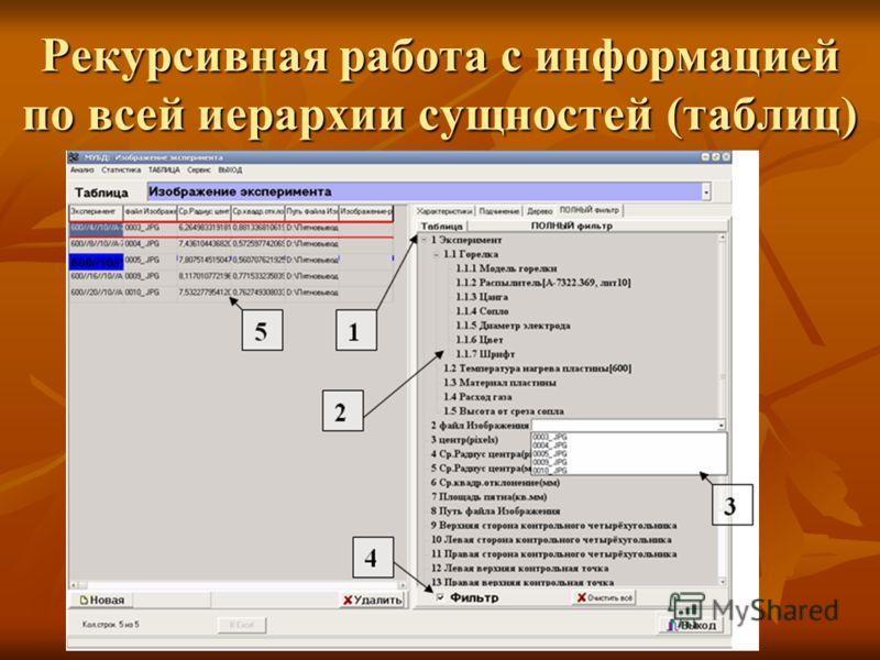 Рекурсивная работа с информацией по всей иерархии сущностей (таблиц)
