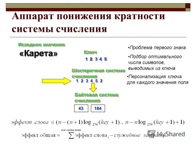 «Карет» Аппарат понижения кратности системы счисления «Карета» Исходное значение КлючКлюч 1 2 3 4 5 Карета 11 22 33 4455 22 1 2 3 4 5 2 Шестеричная система счисления 184184 Байтовая система счисления 4343 Проблема первого знака Подбор оптимального чи