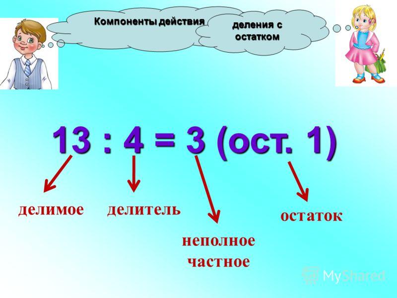 Компоненты действия 13 : 4 = 3 (ост. 1) деления с остатком неполное частное остаток делимоеделитель